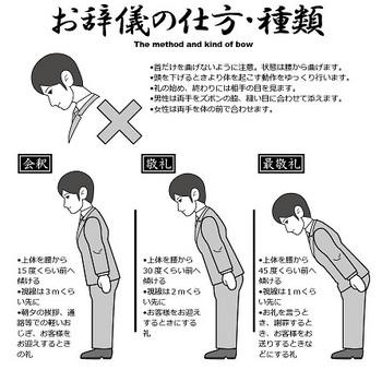 お辞儀の種類01.jpg