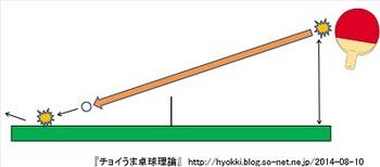 卓球_打球の軌跡001.jpg