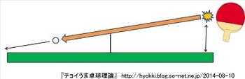 卓球_打球の軌跡002.jpg