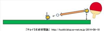 卓球_打球の軌跡003.jpg