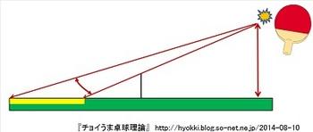 卓球_打球の軌跡005.jpg