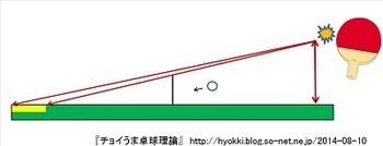 卓球_打球の軌跡006.jpg