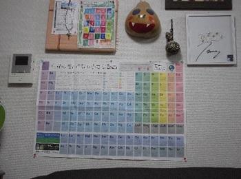 ブログ記事_トップ画像_元素周期表
