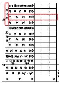 住民税特別徴収額決定通知書