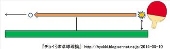 卓球_打球の軌跡004.jpg
